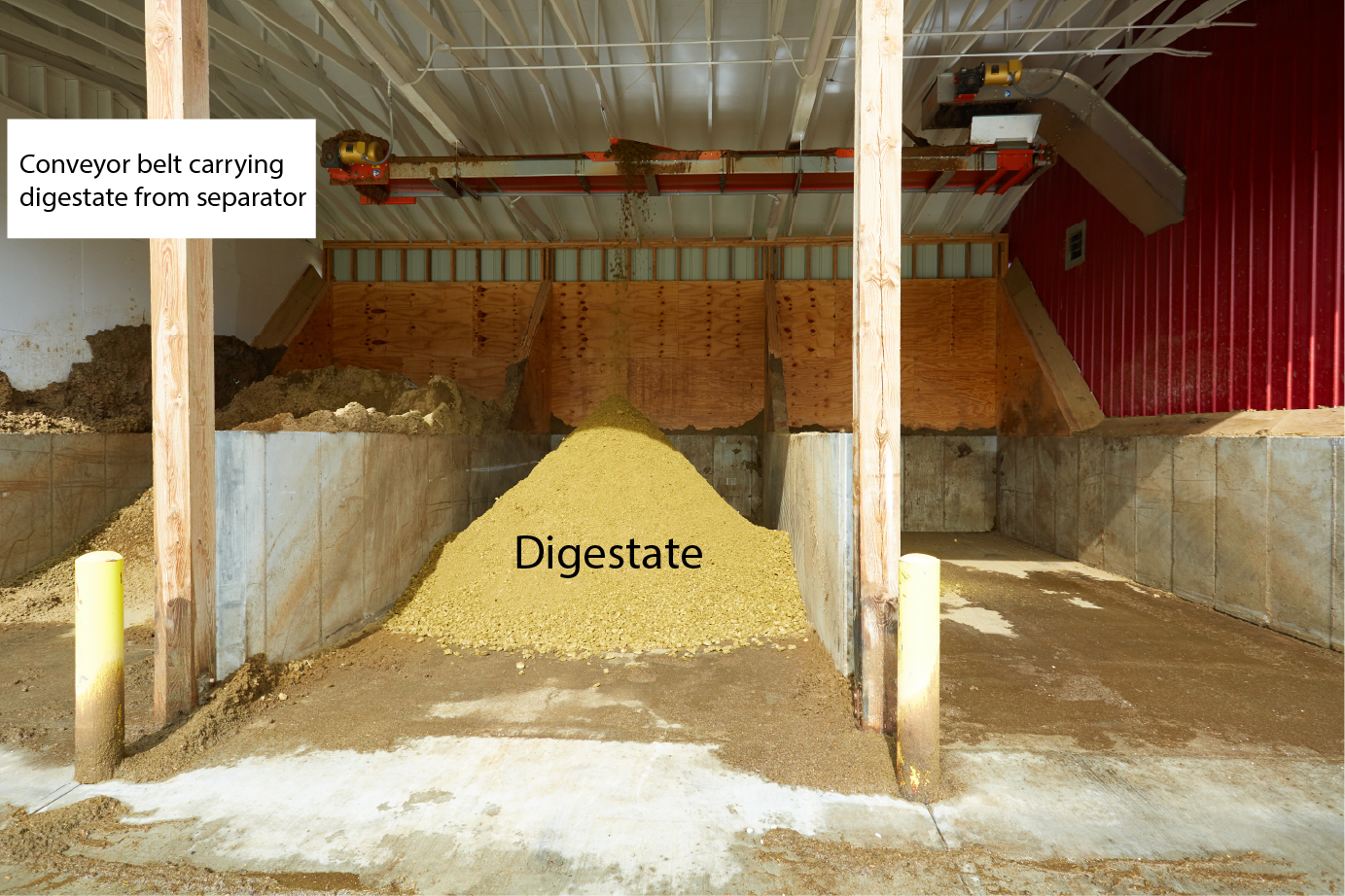 Dry Digestate Collector labeled